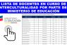 Lista de Docentes en Curso de Interculturalidad por parte Del Ministerio De Educación
