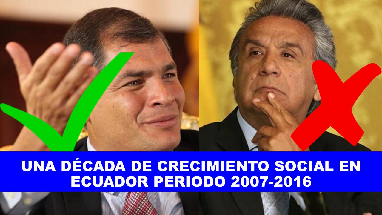 Una década de crecimiento social en Ecuador periodo 2007-2016